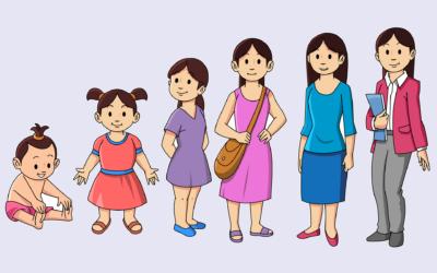 Responsabiliser ses enfants
